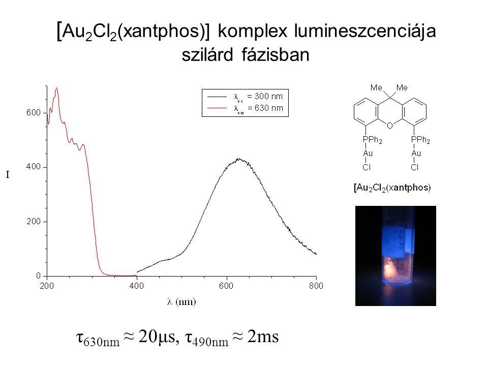 [Au2Cl2(xantphos)] komplex lumineszcenciája szilárd fázisban